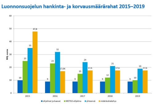 metso_hankinta_korvausrahat_muok
