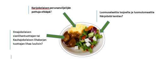 Kuvassa ruokalautanen, jossa perunaa, lihaa ja salaattia. Kuvassa myös tekstiä, joka kertoo, että kaikki ruoka-aihekset ovat lähellä tuotettua.
